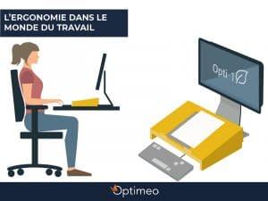 blog-ergonomie-du-travail-optimeo
